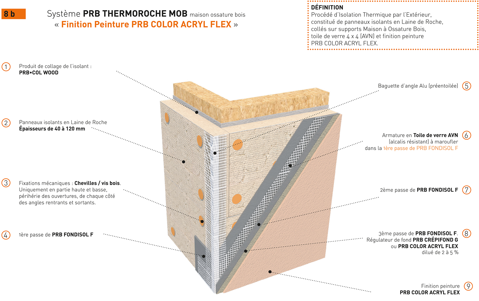 enduit sur bois enduit sur ossature bois zolpan enduit platre sur bois maisons et extensions. Black Bedroom Furniture Sets. Home Design Ideas
