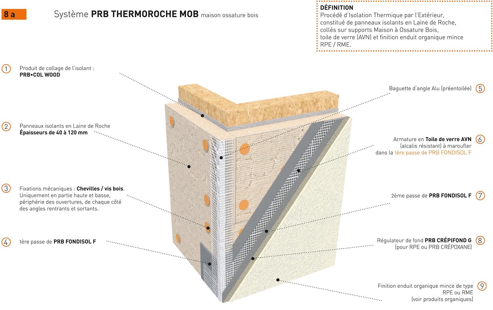 SYSTEME PRB THERMOROCHE MOB